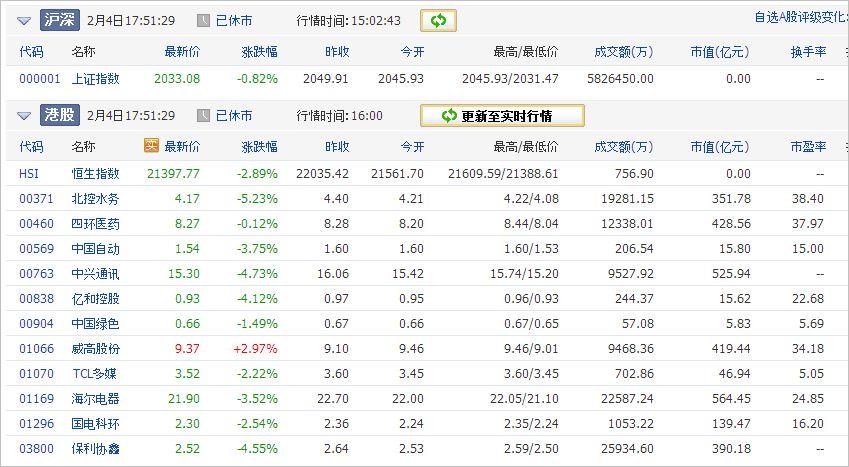 中国株コバンザメ投資ウォッチ銘柄watch20140204