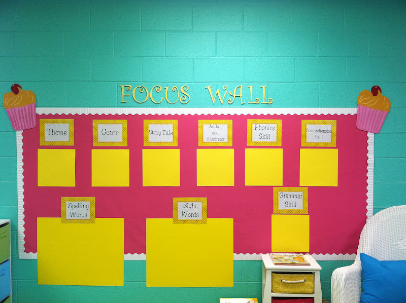 Cute Wall Decoration For Classroom Photos - Wall Art Design ...