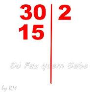 Continuando a fatoração: fazer a divisão e colocar o quociente abaixo do número dado