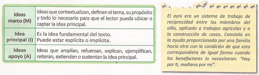 Textos Continuos y Discontinuos Comprensión Lectora | Razonamiento ...