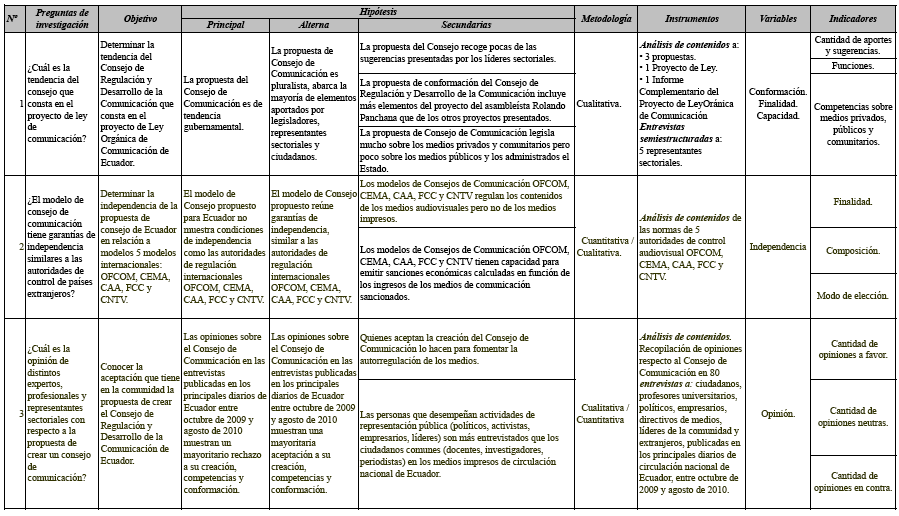 gestion de riesgos en proyectos pdf