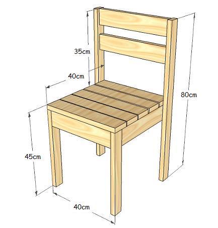 Dibujo de proyectos ejecutivos en la industria de la for Reciclar palets de madera muebles