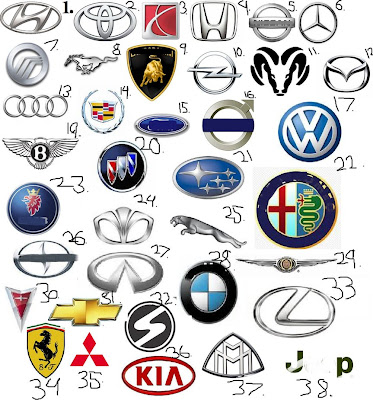 Automotive Logos That Start With D Car logos