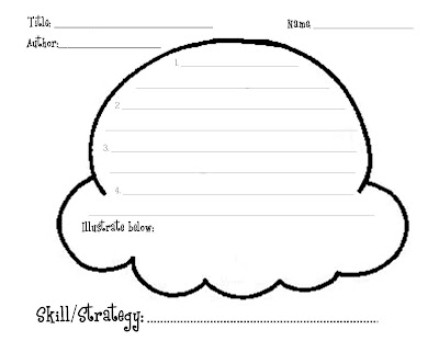 Ice Cream Scoops Coloring Page Go Back Gallery For Scoop Template