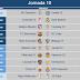 Horarios de las jornadas 10 y 11 de Primera División