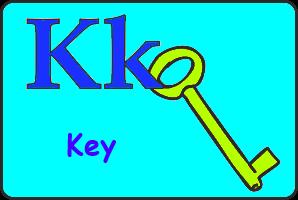 Карточка английской буквы K