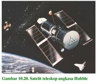 http://asalasah.blogspot.com/2014/01/macam-macam-satelit-buatan.html