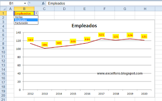 Pegar imagen vinculada en Excel 2010.