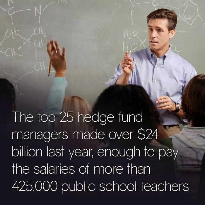 Hedge Fund Managers vs Teachers