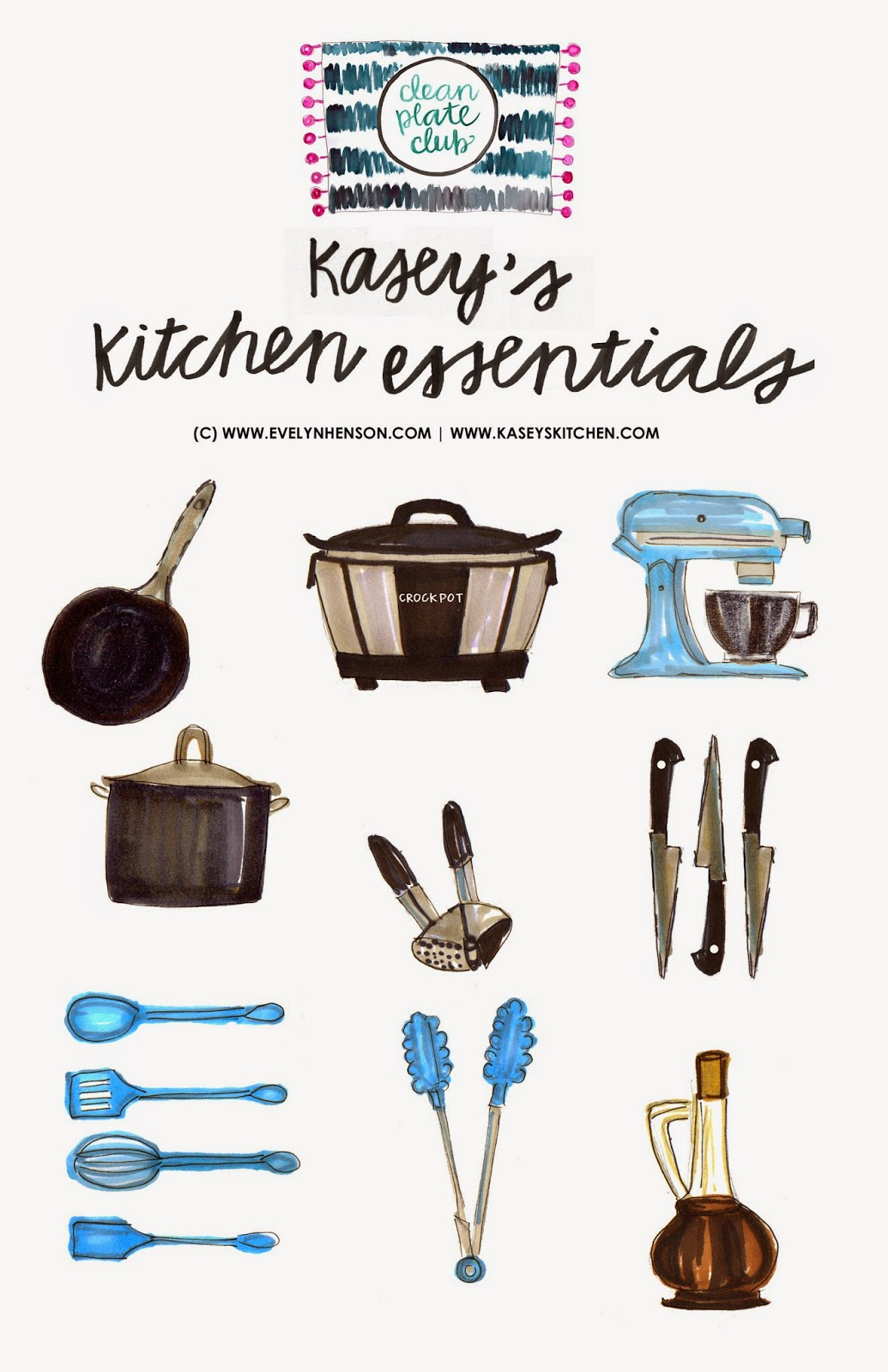 Kitchen Essential Guide