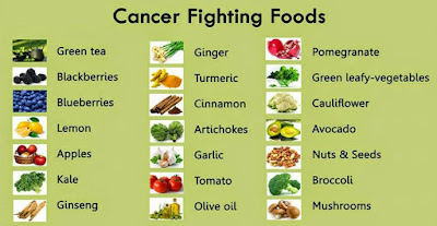 How to fight cancer