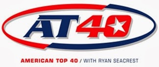 Download [Mp3]-[Hot New Chart] ใหม่ 40 เพลงสากลที่ฮิตที่สุดเพราะที่สุดในอเมริกา American HOT 40 With Ryan Seacrest Date 26 April – 2 May 2014 (320 Kbps) [Shared] 4shared By Pleng-mun.com