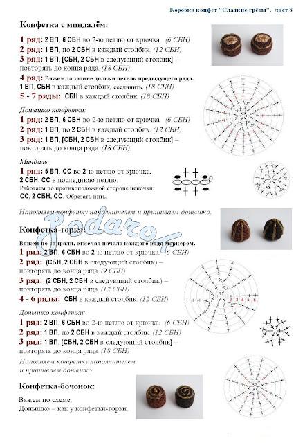 Схема и описание конфет