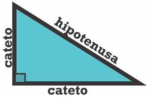 Quando um triângulo é classificado como retângulo?
