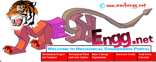 Mechanical Engineering World  | Project Ideas | Seminar Topics | E-books (Pdf) | New Trends