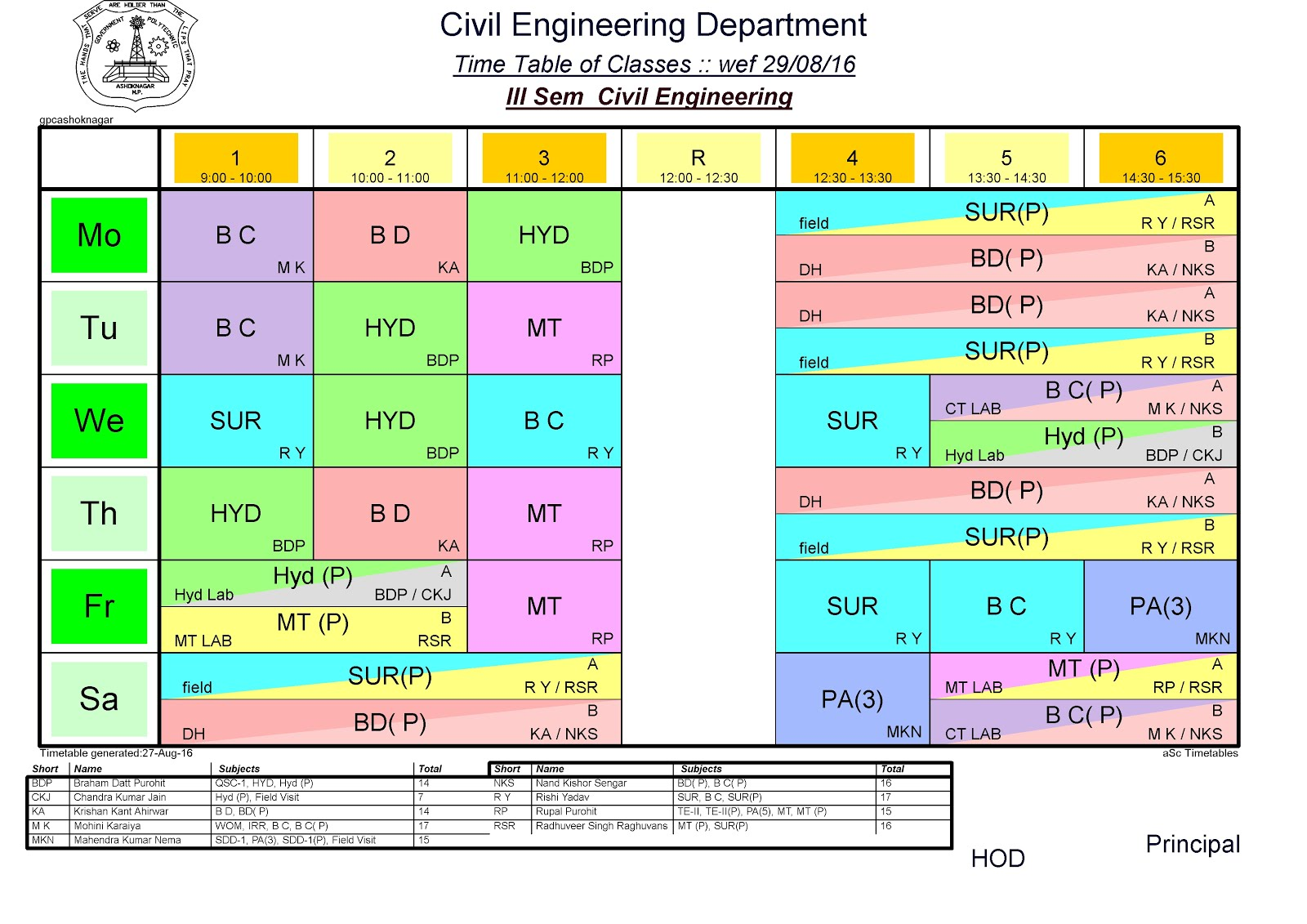 """timetable generation The aim of this project is to create software for college and for the purpose is to maintain the """"time table generation"""" for both the students and staff each department head is having problem in work scheduling to their sub ordinates and work status feedback."""