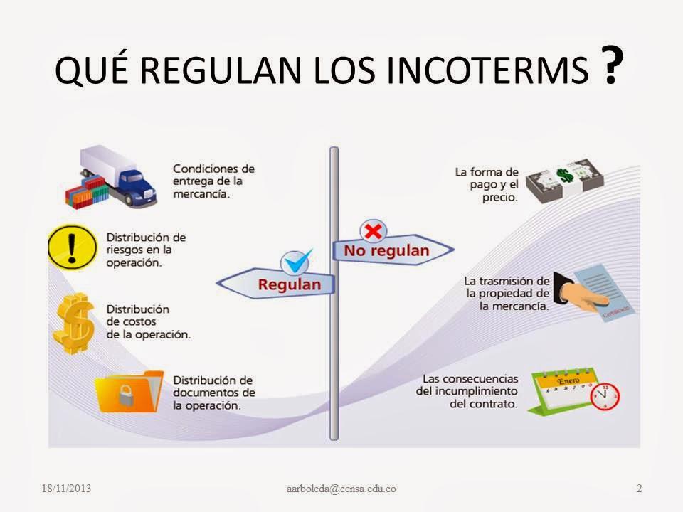 Marzo 2012 Andres Felipe Arboleda Docente Orientador En Programas Tecnicos Laborales