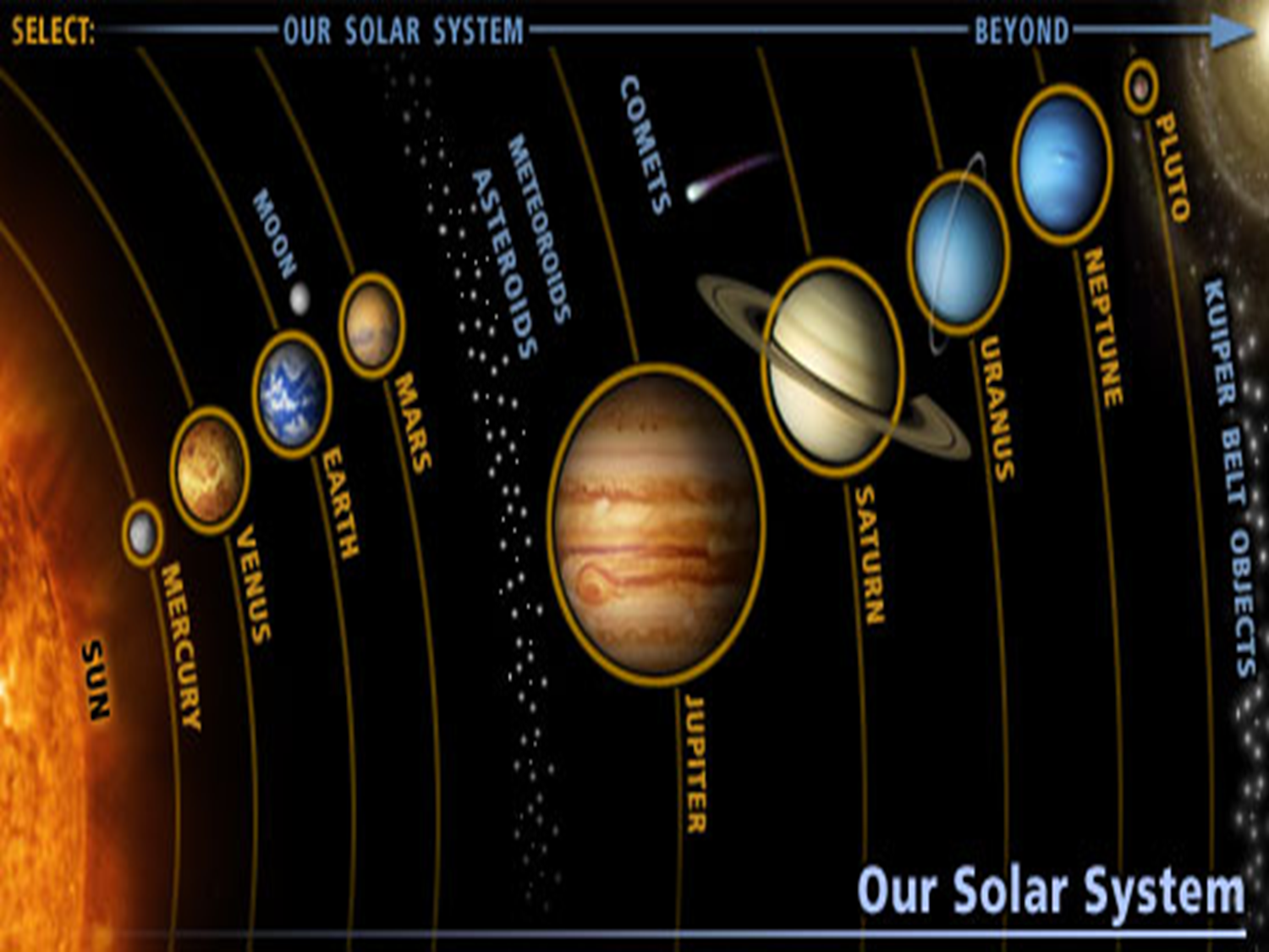 an essay about the solar system