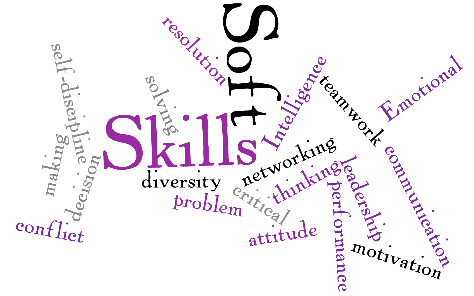 soft skills make solid employees sharlene massie talks about soft skills make solid employees