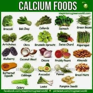 Pengertian Kalsium, Manfaat Kalsium, dan Sumber Kalsium