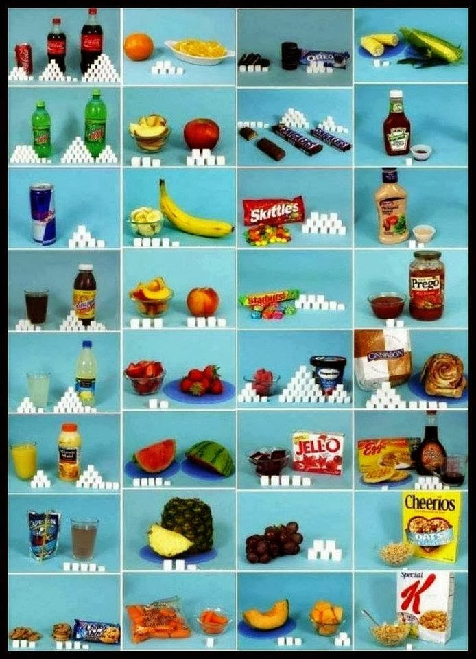 cuidado con el azúcar escondida en los alimentos