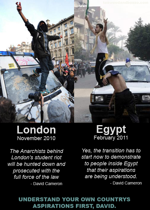 Differences Between London And Egypt - David Cameron