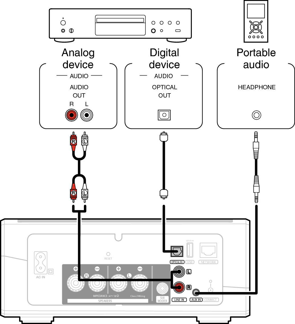 Home Cinema In The Algarve Denon Heos Is Borngoodbye To Sonos Wiring Diagram This Why We Have Decided Sell Heosbecause Its Superbplain And Simple