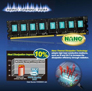 KINGMAX Nano Gaming RAM