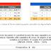 Napoli - Lazio, over 2,5!