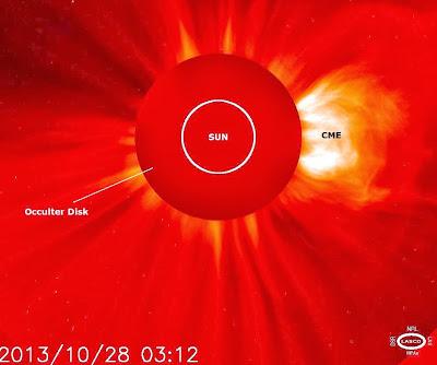 CME LLAMARADA SOLAR CLASE X1.0. 28 DE OCTUBRE 2013