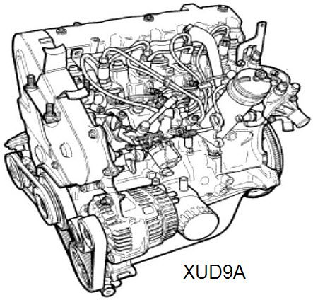 T8125562 2002 vw in addition Viewtopic likewise 1999 Saab 9 3 2 0l Turbo Serpentine Belt Diagram furthermore T6320943 2005 dodge ram 5 7 hemi also Ldv Pilot Dw8 And Xud9 Engines. on turbo parts diagram