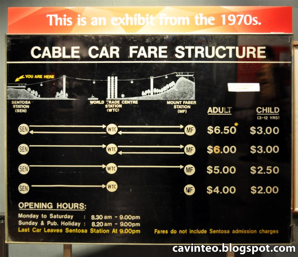 Cable Car Singapore Ticket Price