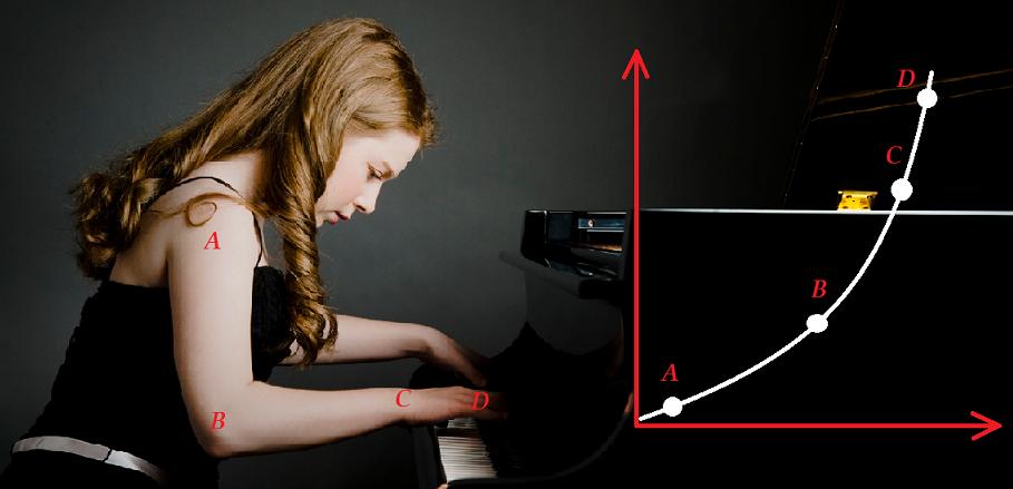 """<img alt=""""Technika pianistyczna"""" src=""""technika-pianistyczna.jpg"""" />"""