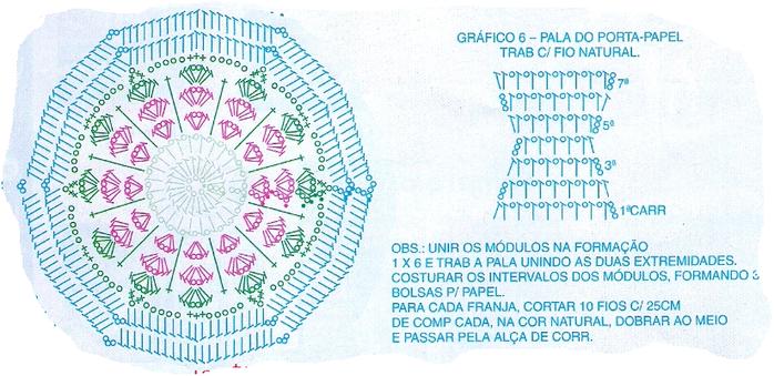 Organizador De Baño En Crochet:Conjunto de Baño Patron – Patrones Crochet