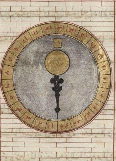 علم السّاعات والعمل بها- محمد بن رضوان الساعاتيّ