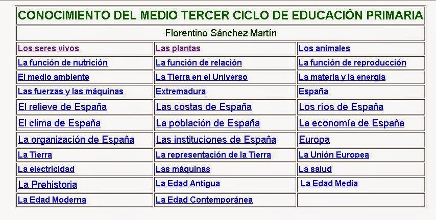 REPASO DE SOCIALES Y NATURALES