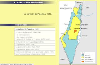 http://perseo.sabuco.com/historia/Conflicto%20arabe%20israeli.swf