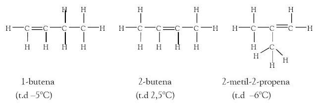 1-butena 2-butena 2-metil-2-propena