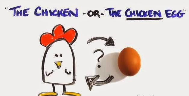 Persoalan Telur Atau Ayam Terlebih Dahulu Wujud Akhirnya Terjawab