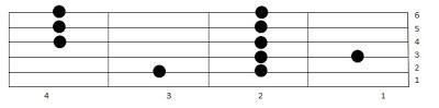 Download Chord Melody Bentuk A