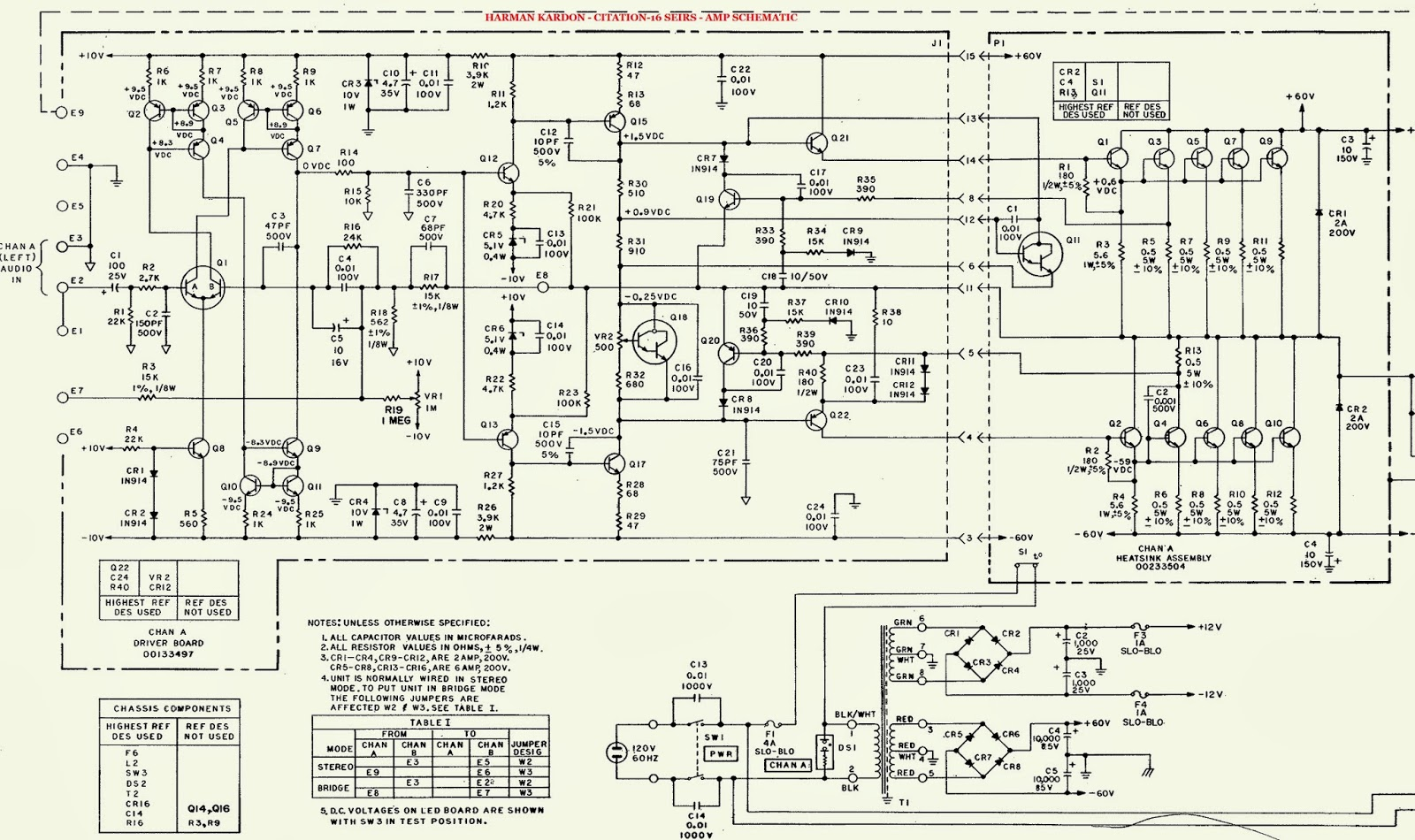 harman kardon citation 16 series stereo amp schematic in order to operate in the bridge mode first perform the internal modification once this is accomplished speaker must now be connected between the left