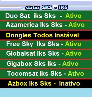 Status iks/ sks on  - off