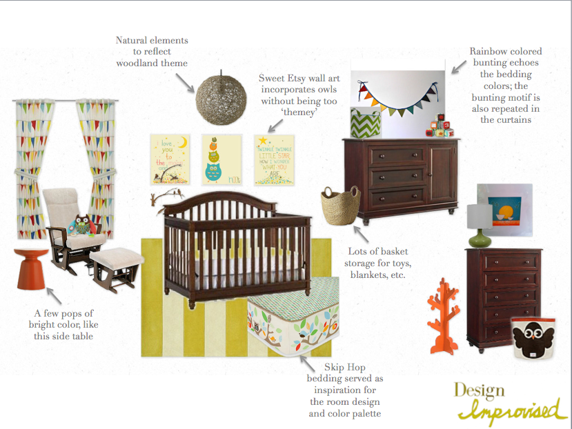 lauren's bright and cheery nursery: mood board | design improvised
