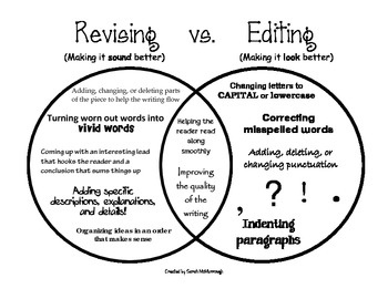 What is the difference between revising and editing in writing