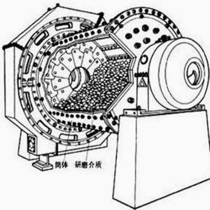 Spesifikasi, Cara Kerja Mesin Ball Mill