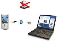 SmartCam (Solusi Pengganti WebCam) 1