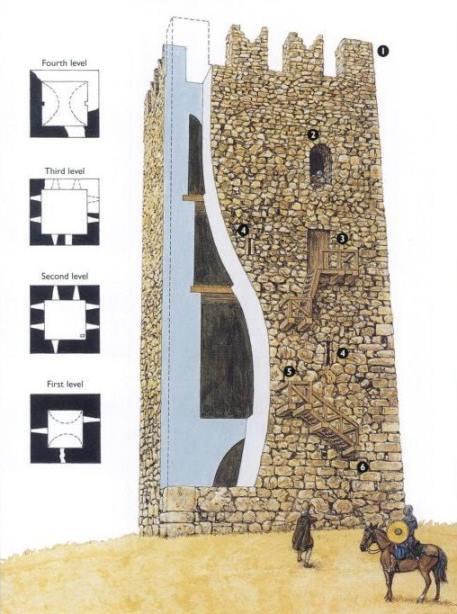 Η Ιστορία του Πύργου της Αλιάρτου