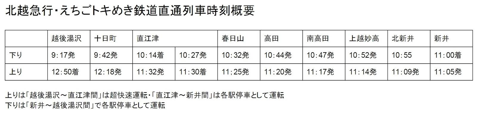 北越急行・えちごトキめき鉄道直通列車時刻概要