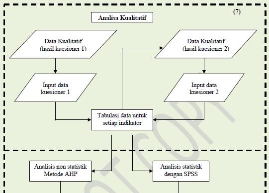 Kampus baturaja proposal skripsi dan tesis teknik sipil variabel penelitian pada penelitian ini sistem manajemen pelaksanaan proyek adalah merupakan variabel bebas independen sedangkan variabel indikator ccuart Images