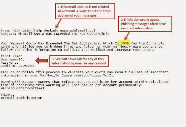 Phishing Examples 2013 What Is Phishing And H...